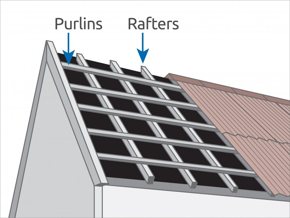 How To Install Purlines How To Support Roof Purlins